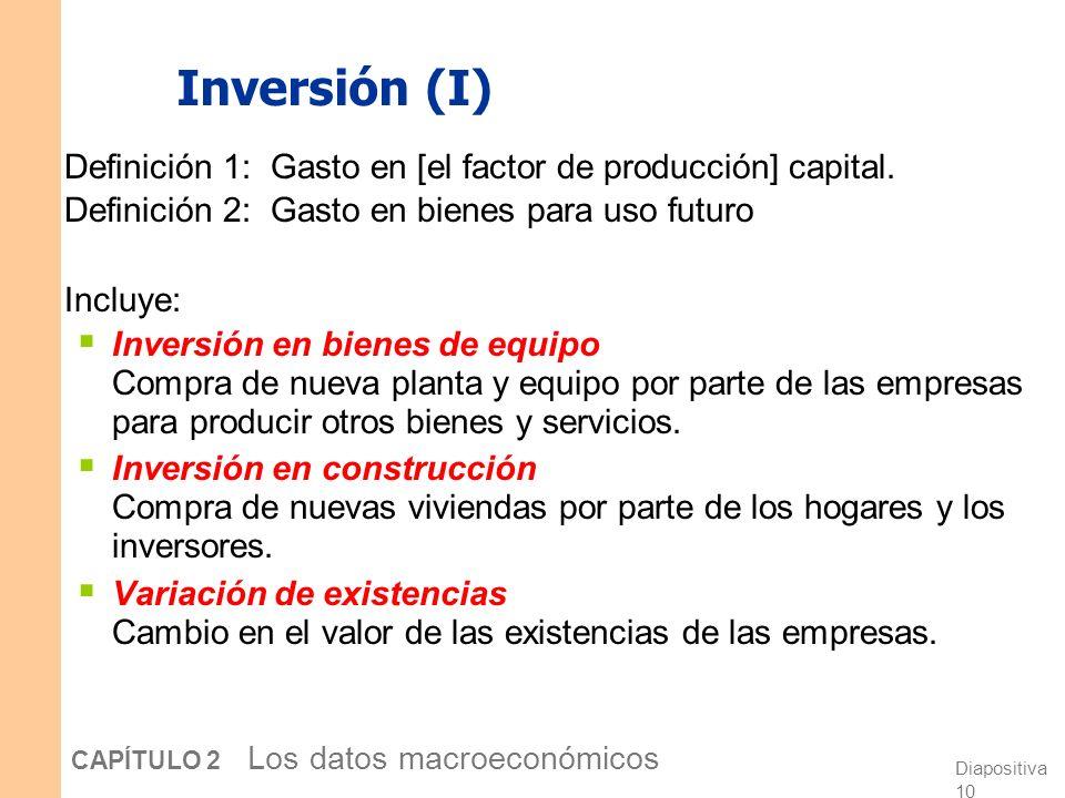 Inversión (I) Definición 1: Gasto en [el factor de producción] capital. Definición 2: Gasto en bienes para uso futuro.